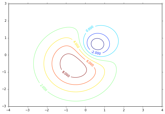 Python Quickstart — rasterio documentation
